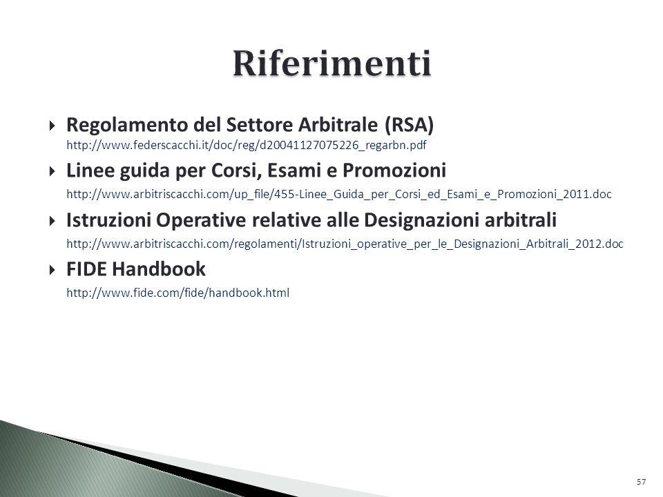 Riferimenti Regolamento del Settore Arbitrale (RSA) http://www.federscacchi.it/doc/reg/d20041127075226_regarbn.pdf.