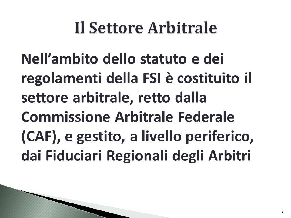 Il Settore Arbitrale