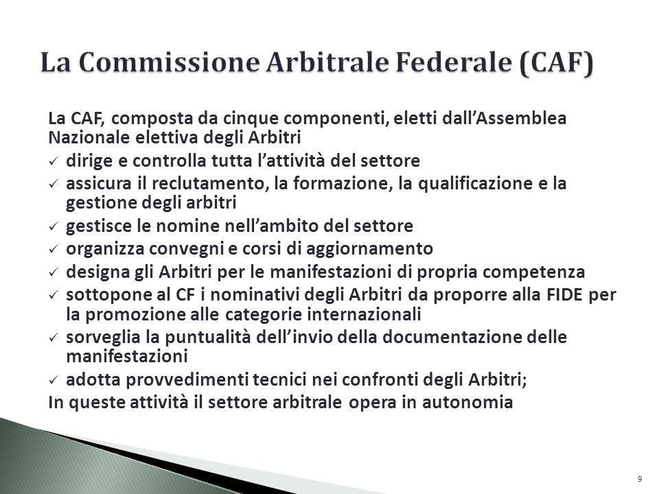 La Commissione Arbitrale Federale (CAF)