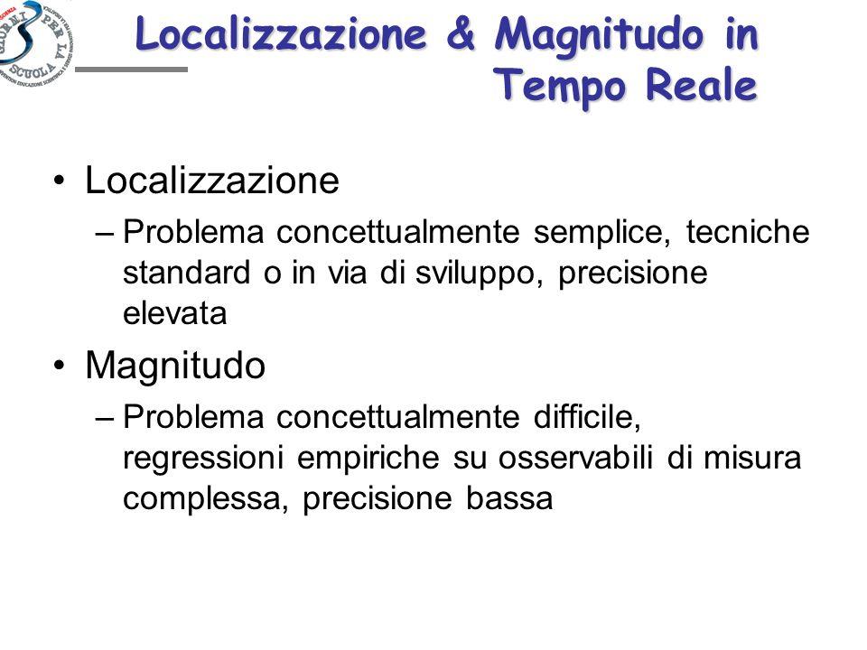 Localizzazione & Magnitudo in Tempo Reale