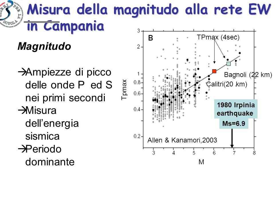 Misura della magnitudo alla rete EW in Campania