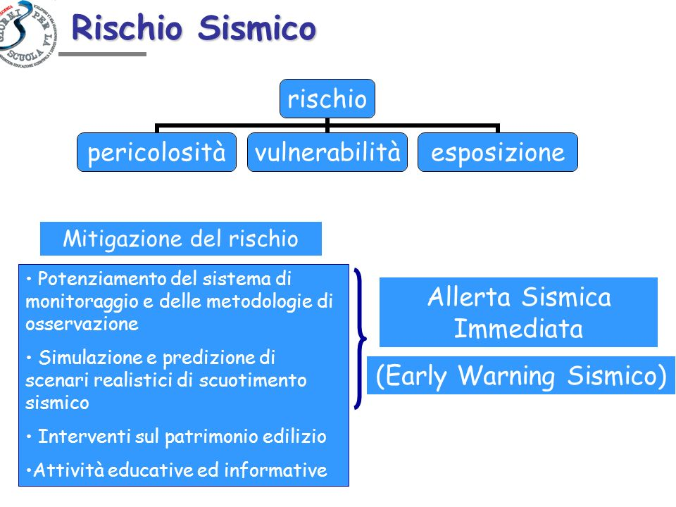 Rischio Sismico Allerta Sismica Immediata (Early Warning Sismico)