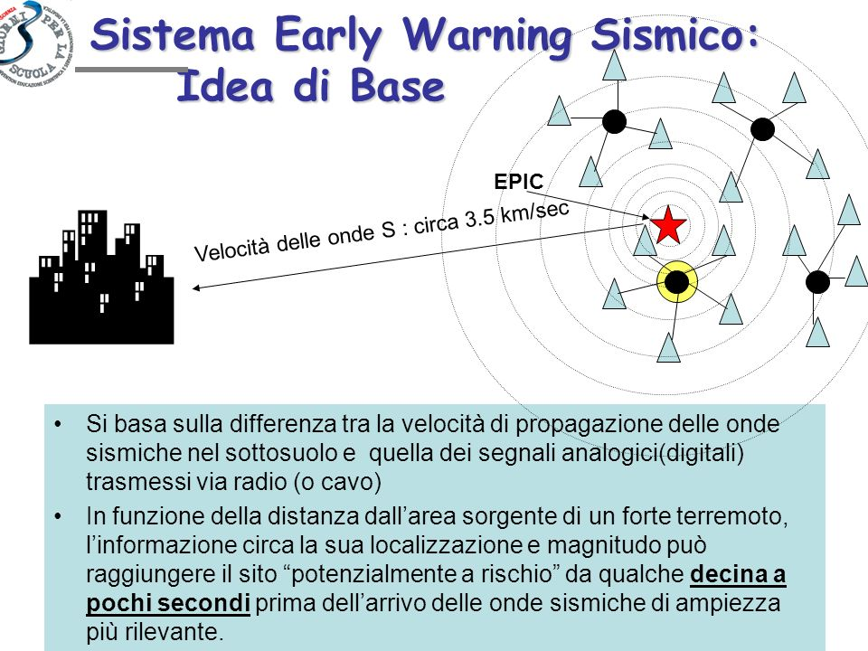  Sistema Early Warning Sismico: Idea di Base