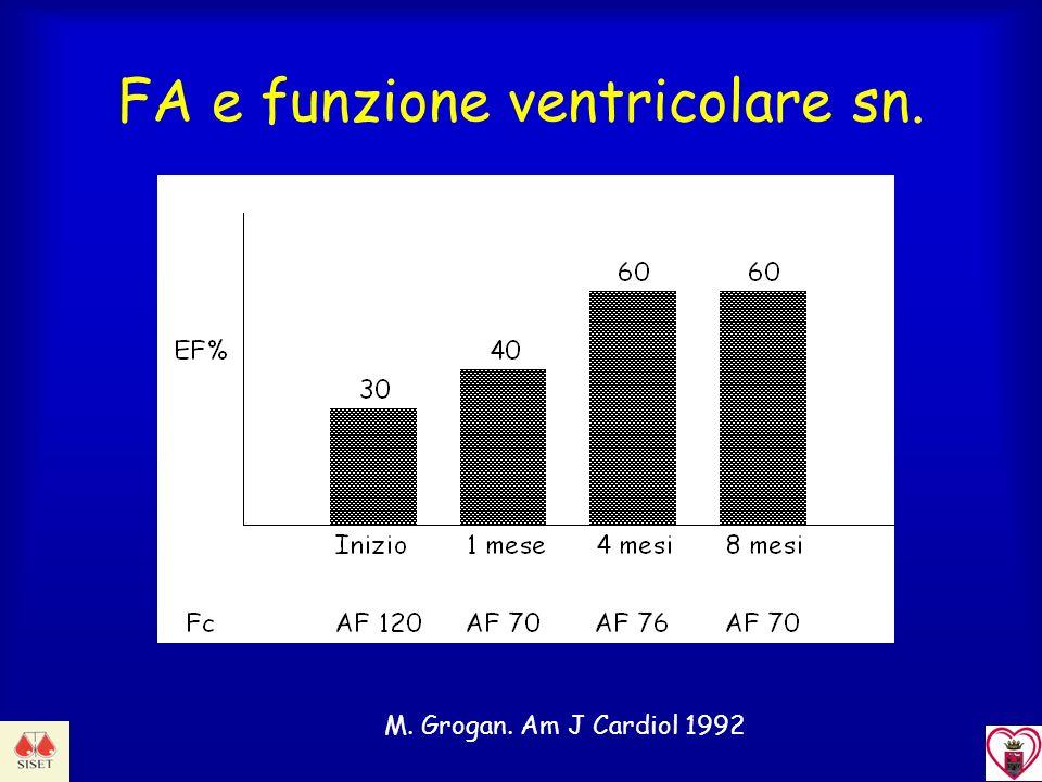FA e funzione ventricolare sn.
