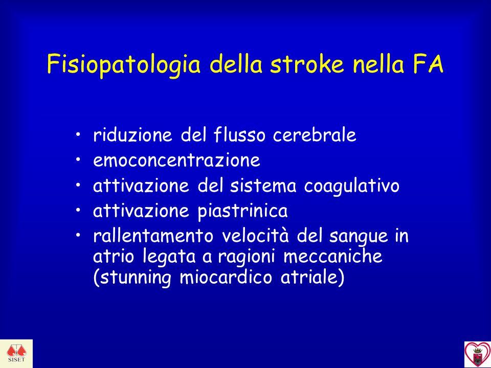 Fisiopatologia della stroke nella FA