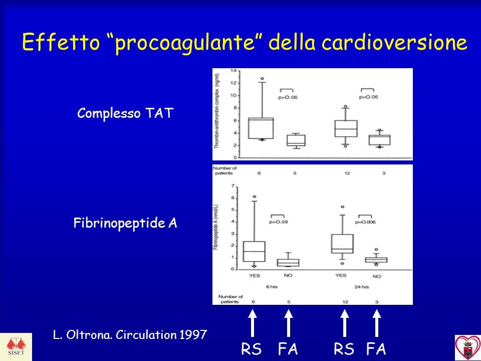 Effetto procoagulante della cardioversione