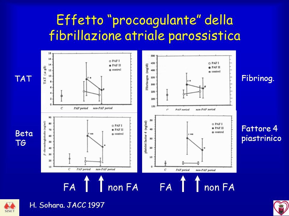 Effetto procoagulante della fibrillazione atriale parossistica