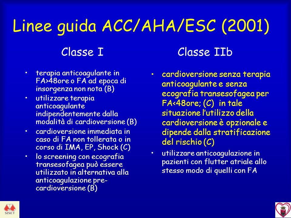 Linee guida ACC/AHA/ESC (2001)