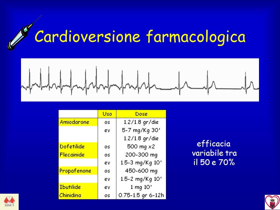 Cardioversione farmacologica