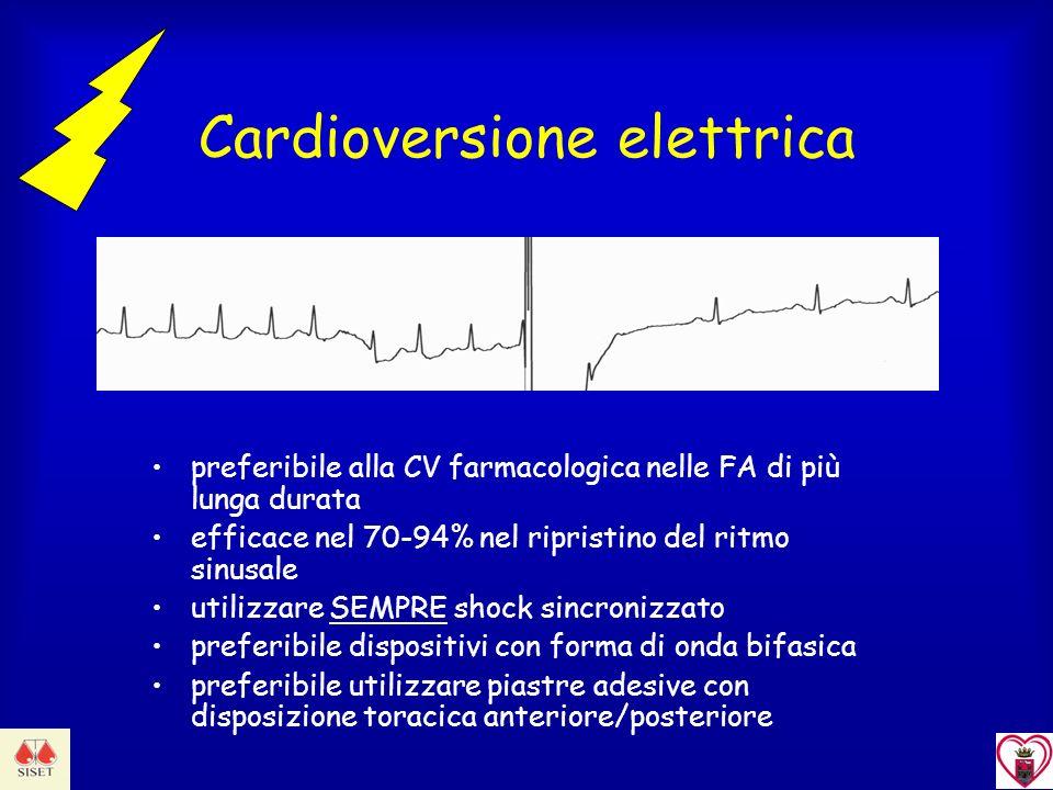 Cardioversione elettrica