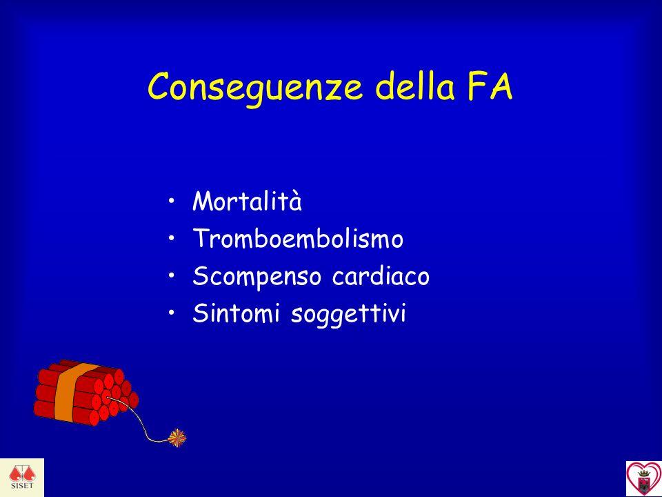 Conseguenze della FA Mortalità Tromboembolismo Scompenso cardiaco