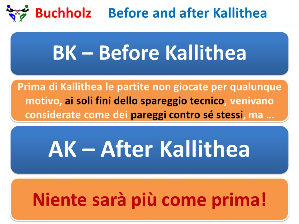 Buchholz Before and after Kallithea