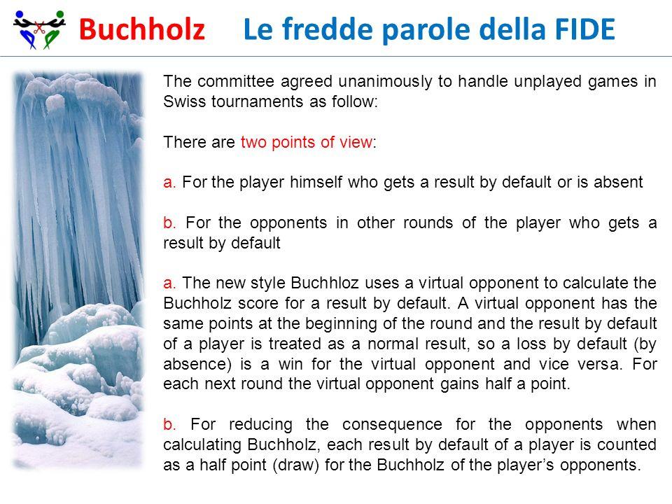 Buchholz Le fredde parole della FIDE