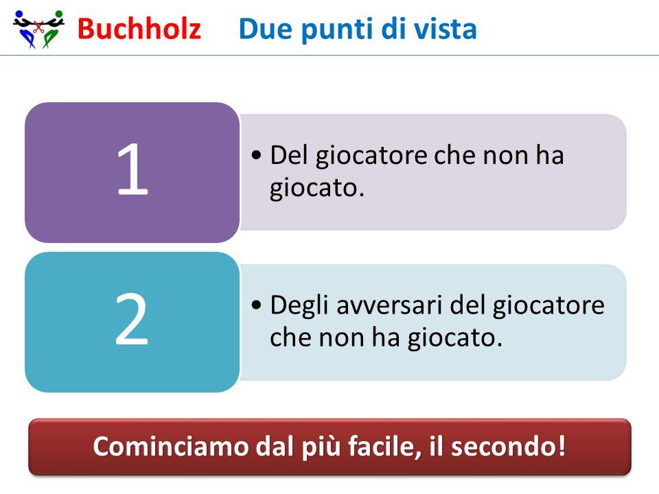 Buchholz Due punti di vista