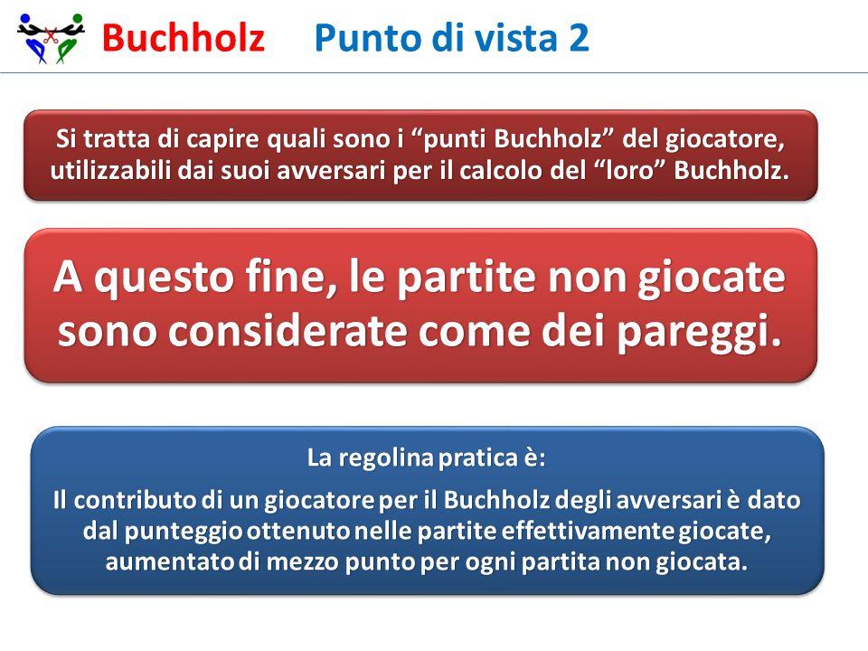 Buchholz Punto di vista 2