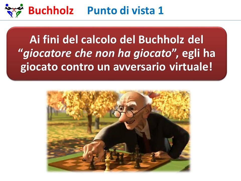 Buchholz Punto di vista 1