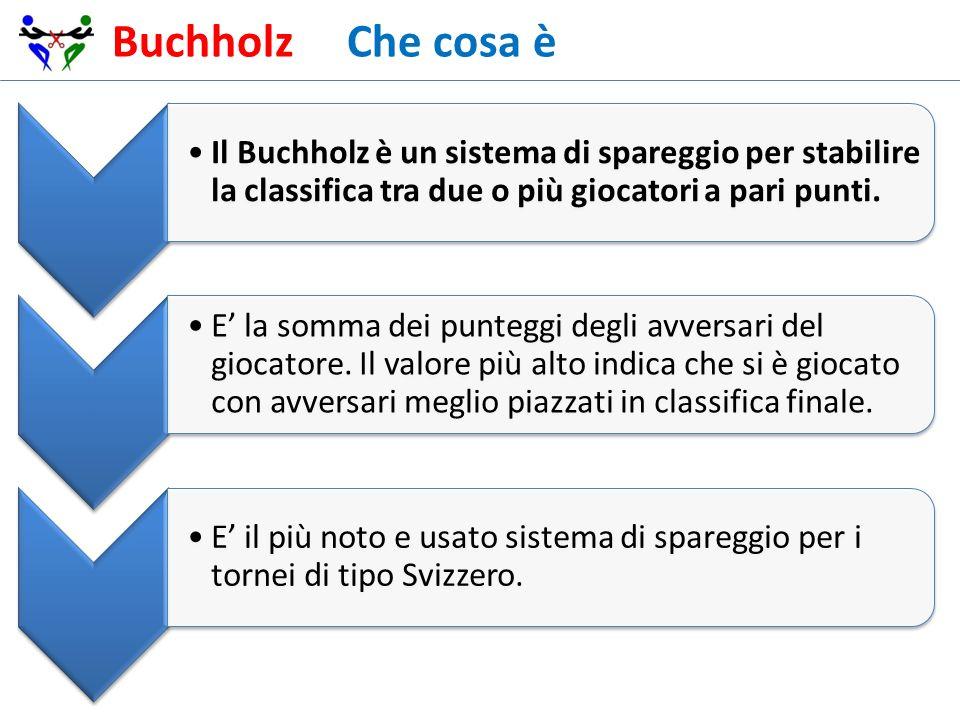 Buchholz Che cosa è Il Buchholz è un sistema di spareggio per stabilire la classifica tra due o più giocatori a pari punti.