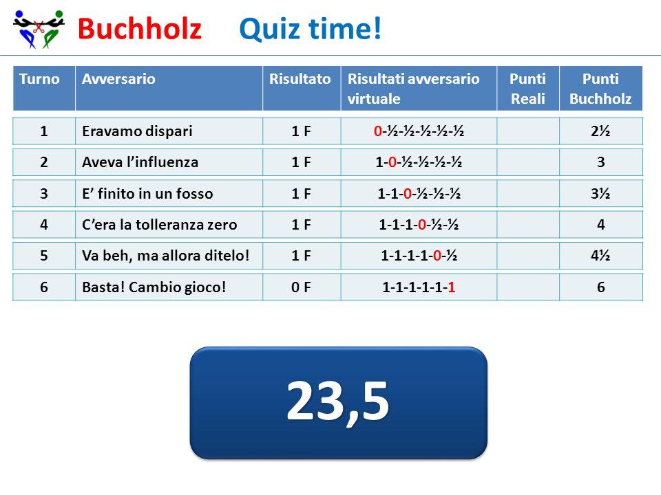 Buchholz Quiz time! Turno Avversario Risultato Risultati avversario