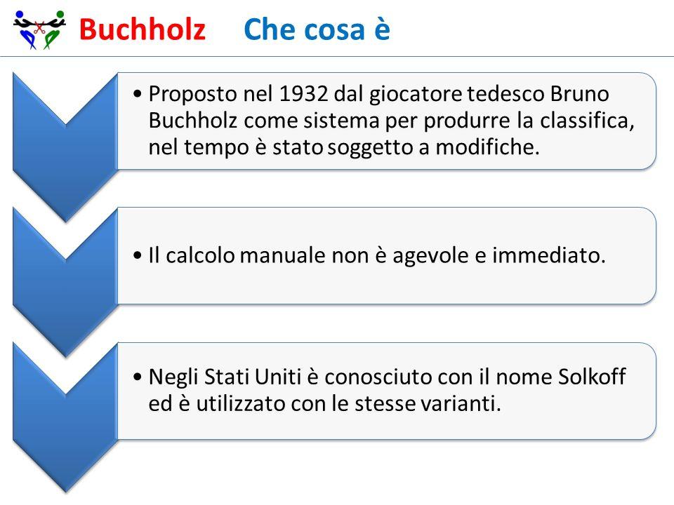Buchholz Che cosa è