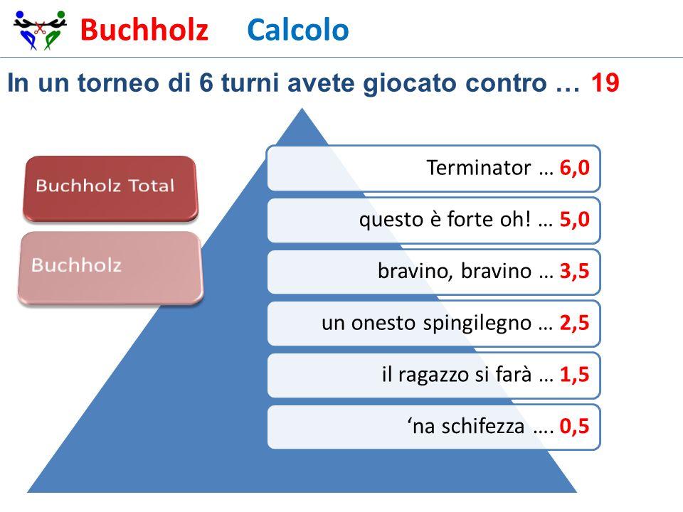 Buchholz Calcolo In un torneo di 6 turni avete giocato contro … 19