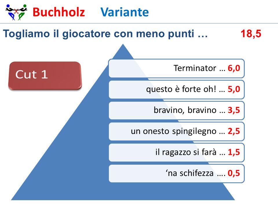 Cut 1 Buchholz Variante Togliamo il giocatore con meno punti … 18,5