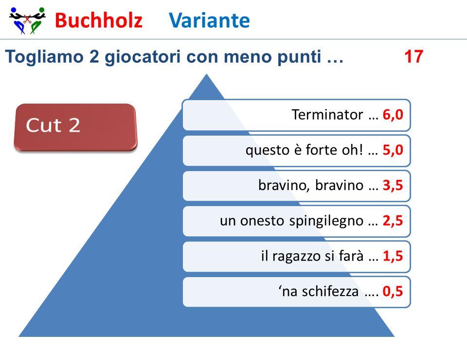 Cut 2 Buchholz Variante Togliamo 2 giocatori con meno punti … 17
