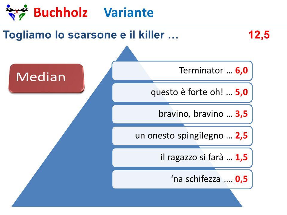 Median Buchholz Variante Togliamo lo scarsone e il killer … 12,5