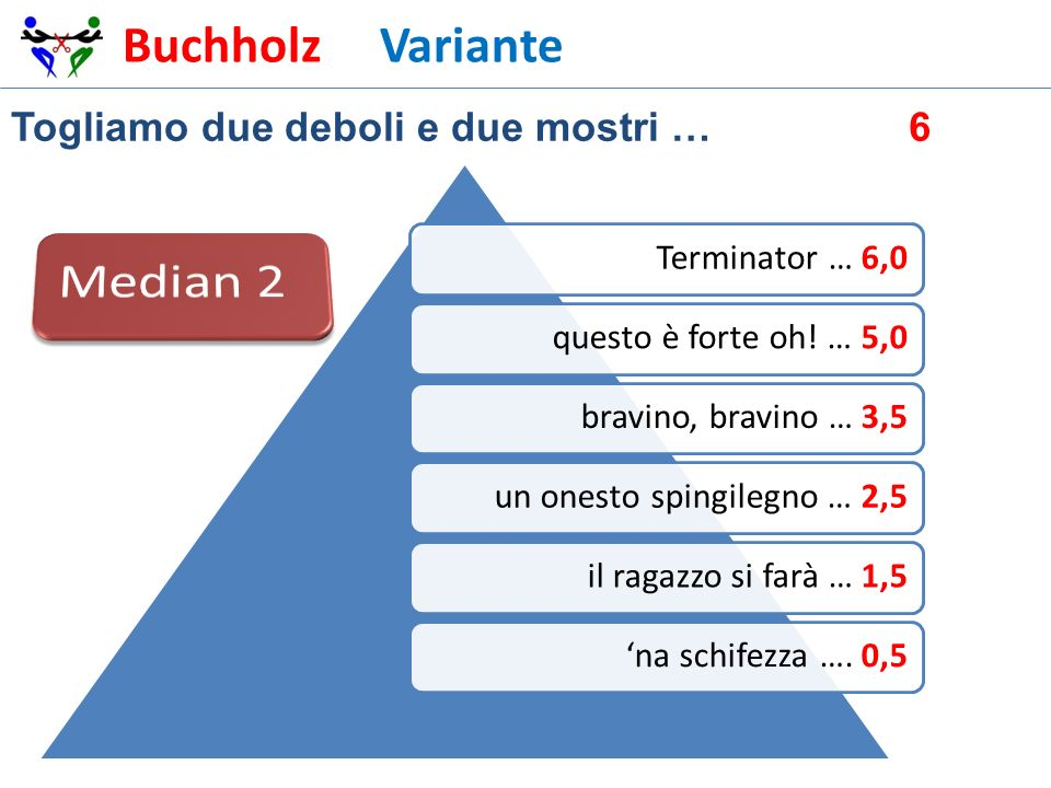 Median 2 Buchholz Variante Togliamo due deboli e due mostri … 6