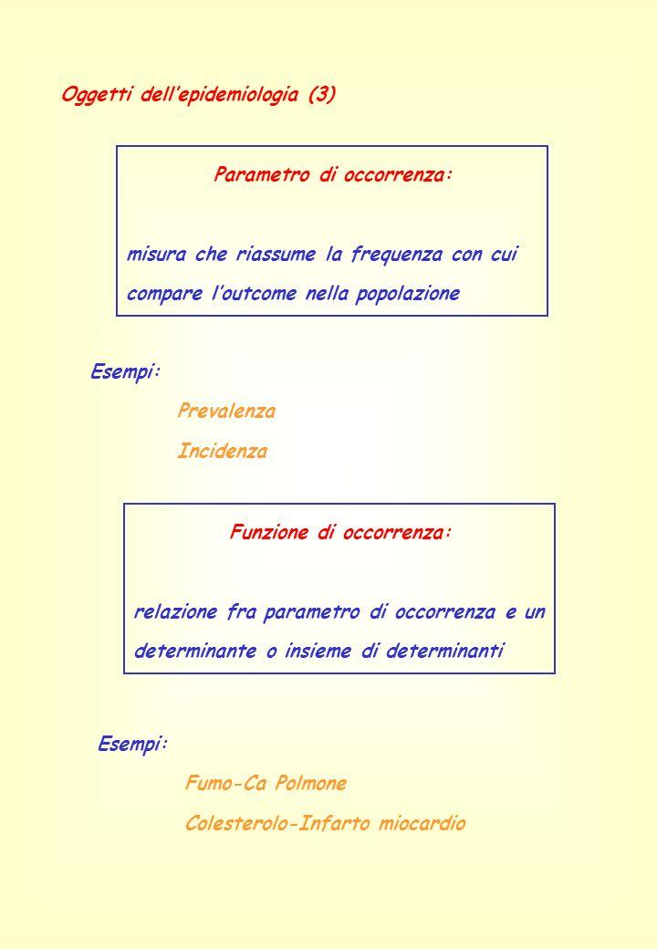 Parametro di occorrenza: Funzione di occorrenza: