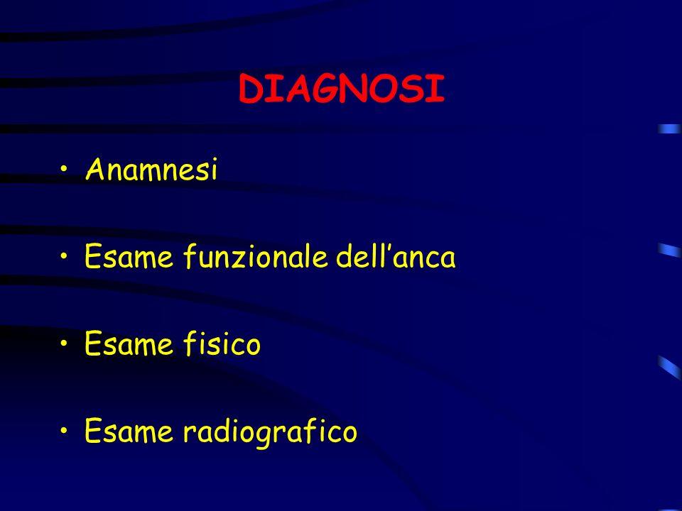 DIAGNOSI Anamnesi Esame funzionale dell'anca Esame fisico