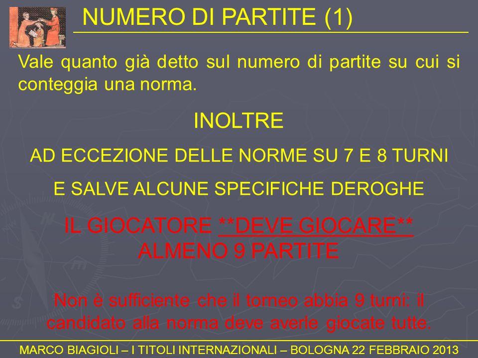 NUMERO DI PARTITE (1) INOLTRE