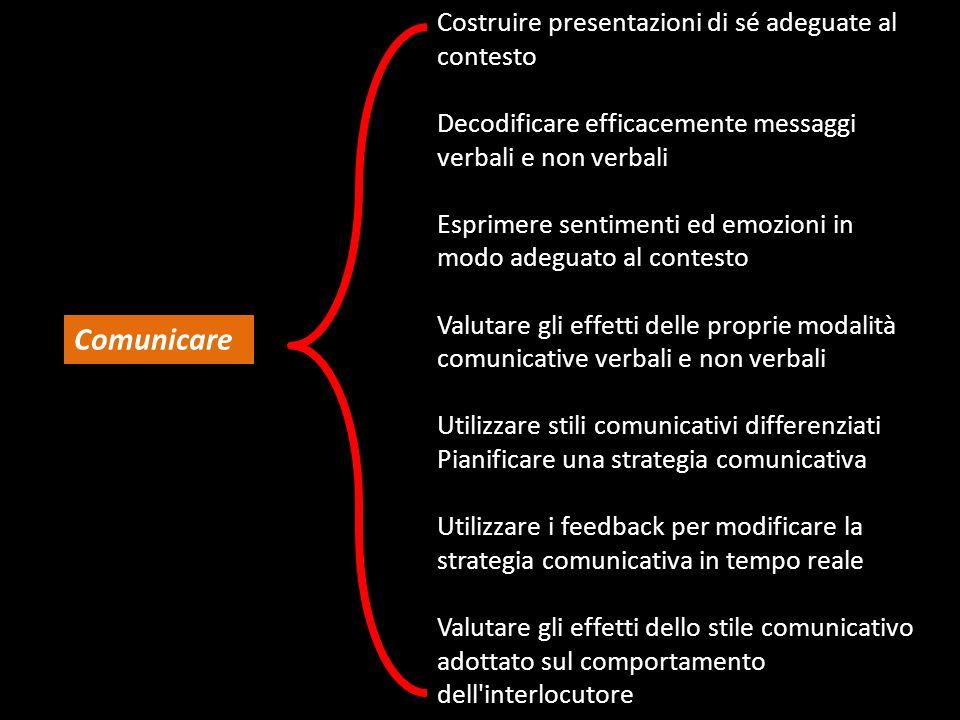 Comunicare Costruire presentazioni di sé adeguate al contesto