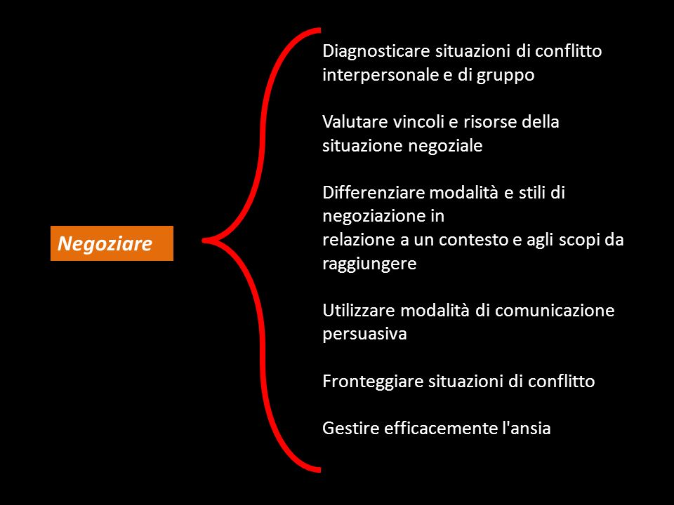 Diagnosticare situazioni di conflitto interpersonale e di gruppo