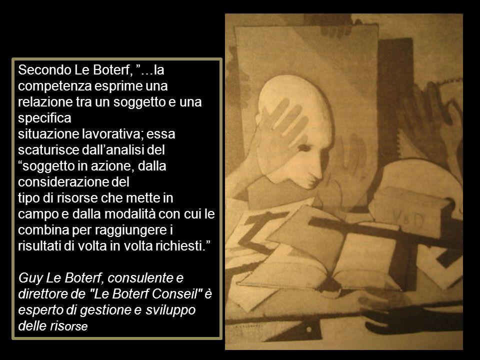 Secondo Le Boterf, …la competenza esprime una relazione tra un soggetto e una specifica