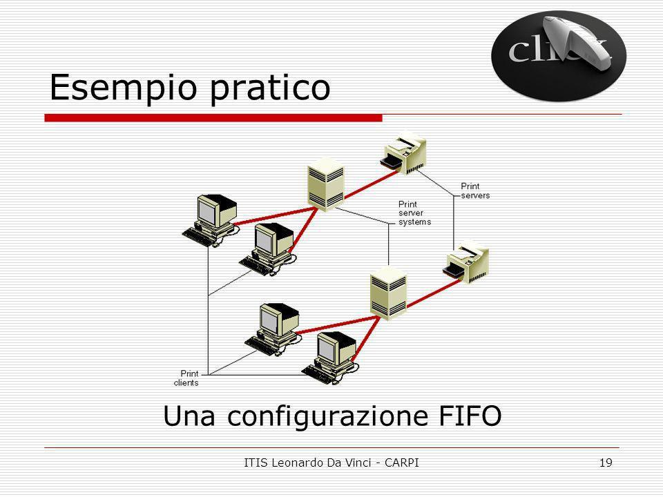Esempio pratico Una configurazione FIFO ITIS Leonardo Da Vinci - CARPI