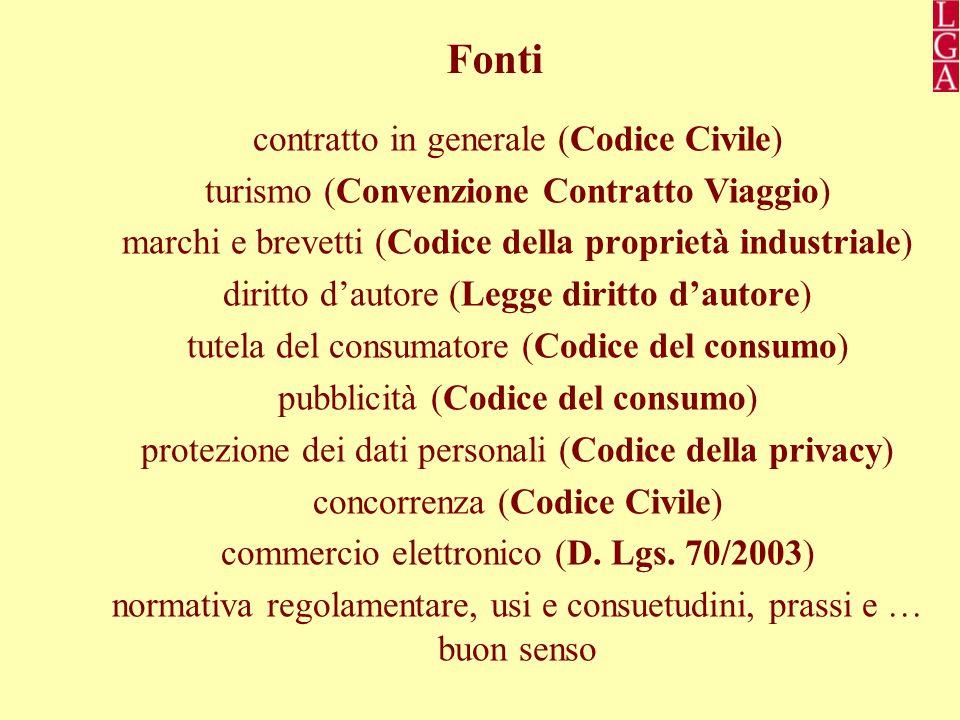 Fonti contratto in generale (Codice Civile)