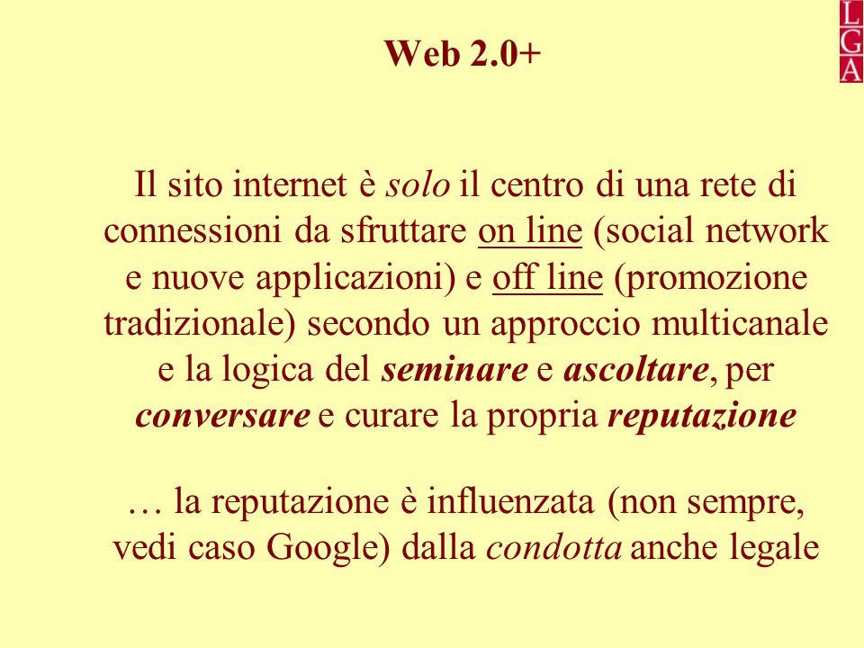 Web 2.0+