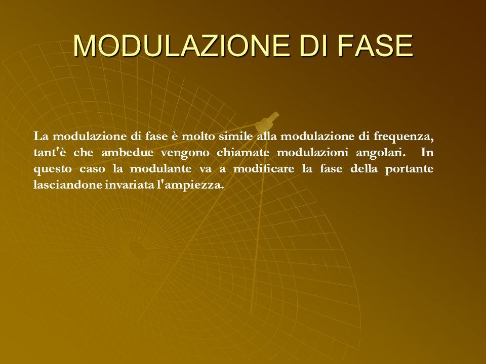 MODULAZIONE DI FASE