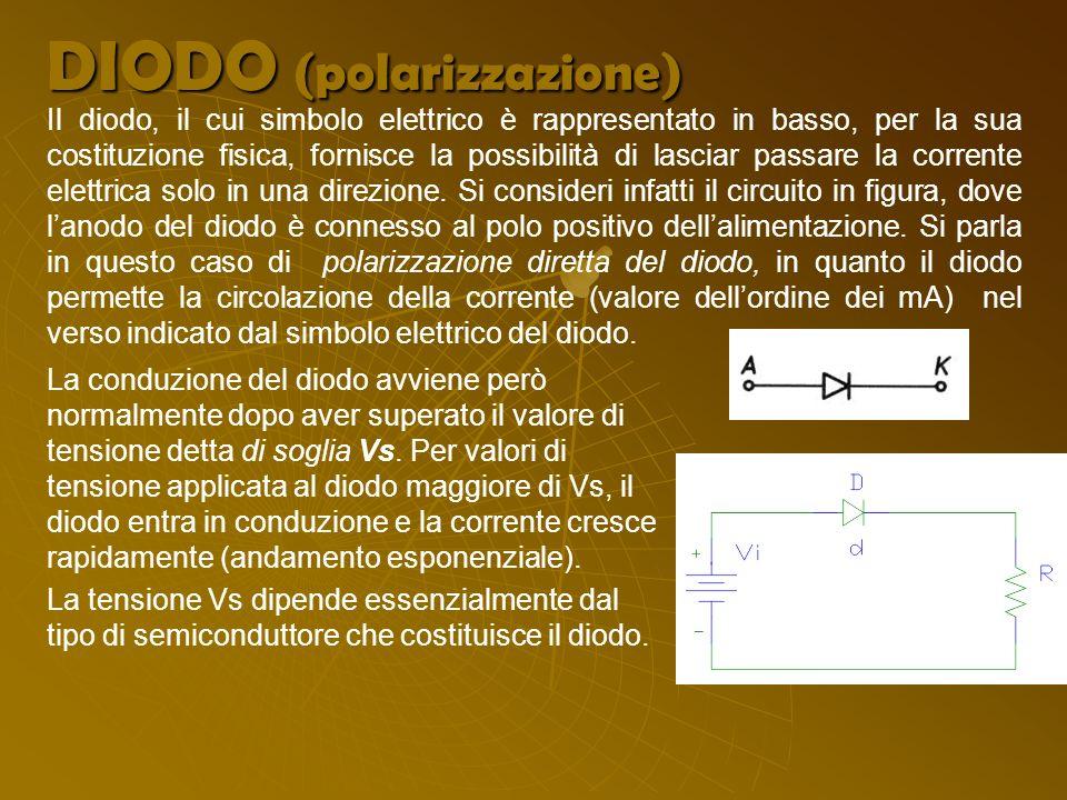 DIODO (polarizzazione)