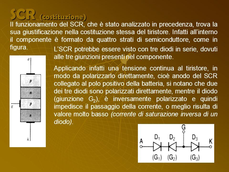 SCR (costituzione)