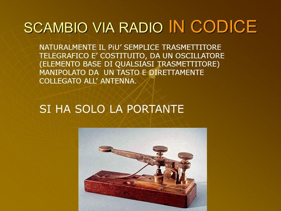 SCAMBIO VIA RADIO IN CODICE