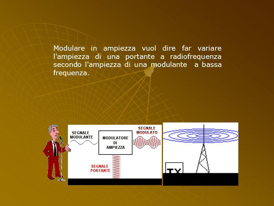 Modulare in ampiezza vuol dire far variare l ampiezza di una portante a radiofrequenza secondo l ampiezza di una modulante a bassa frequenza.