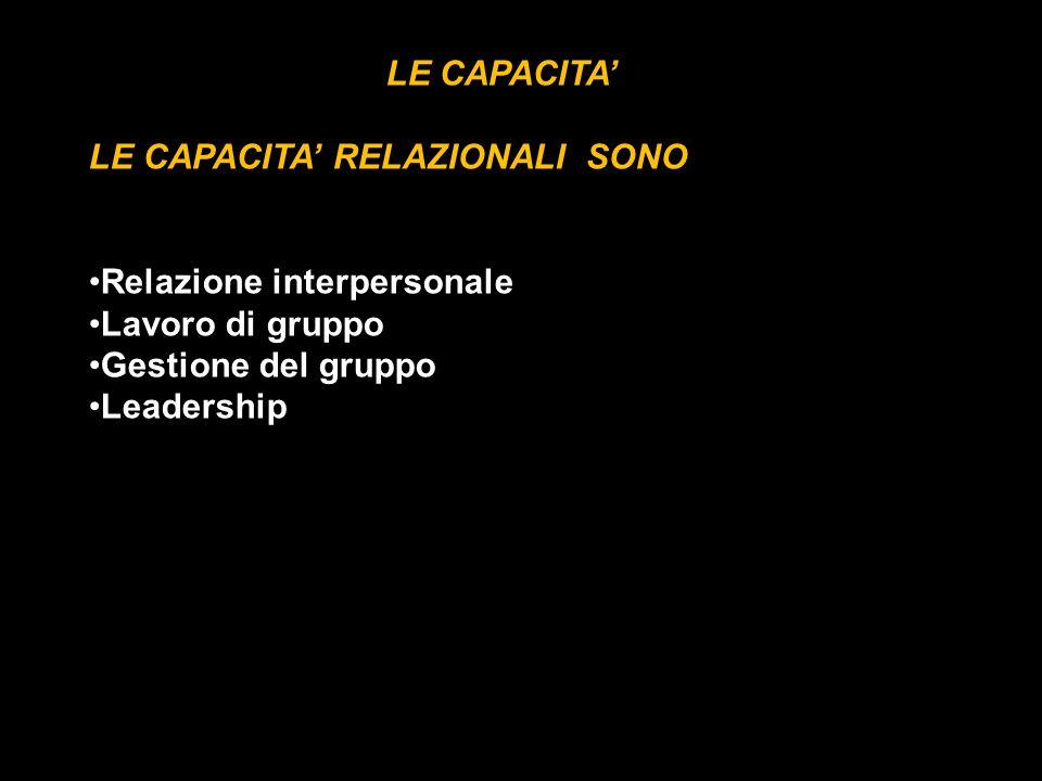LE CAPACITA' LE CAPACITA' RELAZIONALI SONO. Relazione interpersonale. Lavoro di gruppo. Gestione del gruppo.