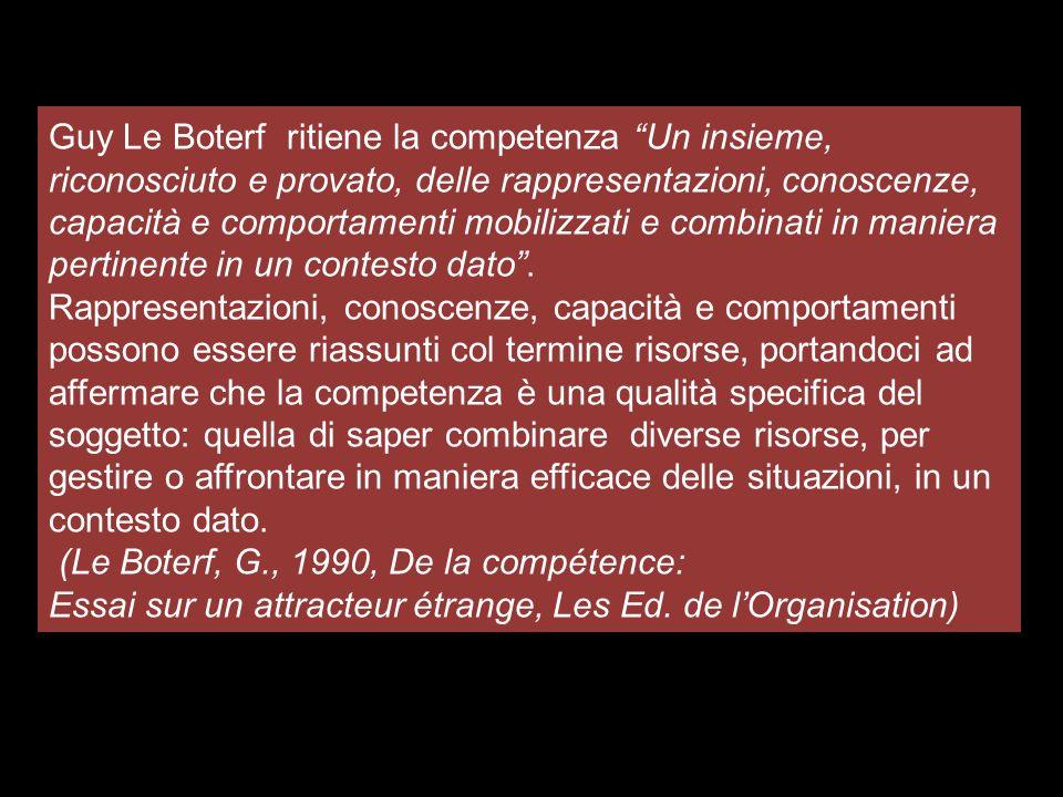 Guy Le Boterf ritiene la competenza Un insieme, riconosciuto e provato, delle rappresentazioni, conoscenze, capacità e comportamenti mobilizzati e combinati in maniera pertinente in un contesto dato .