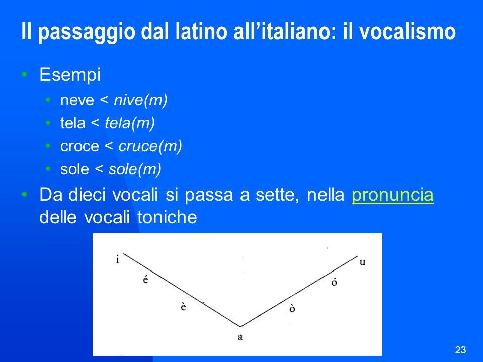 Il passaggio dal latino all'italiano: il vocalismo