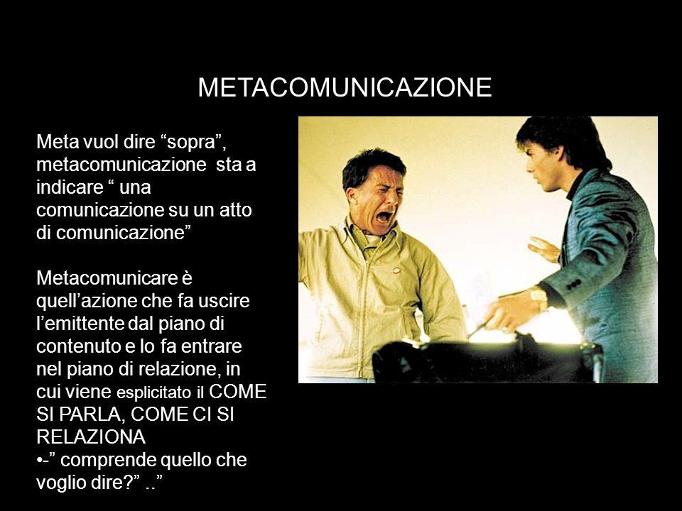 METACOMUNICAZIONE Meta vuol dire sopra , metacomunicazione sta a indicare una comunicazione su un atto di comunicazione