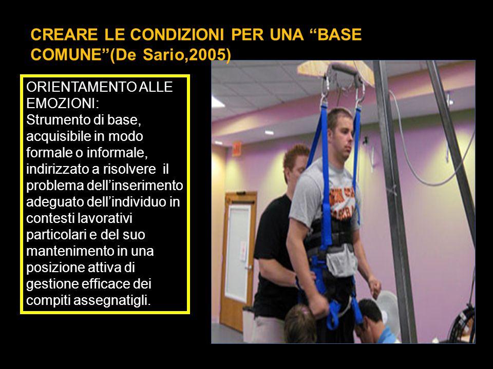 CREARE LE CONDIZIONI PER UNA BASE COMUNE (De Sario,2005)