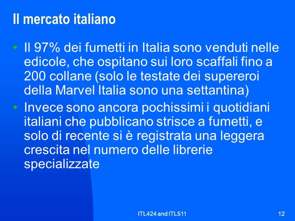 Il mercato italiano