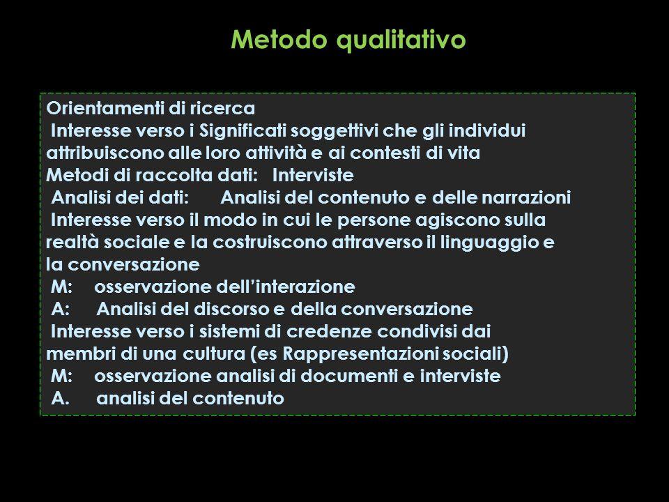 Metodo qualitativo Orientamenti di ricerca