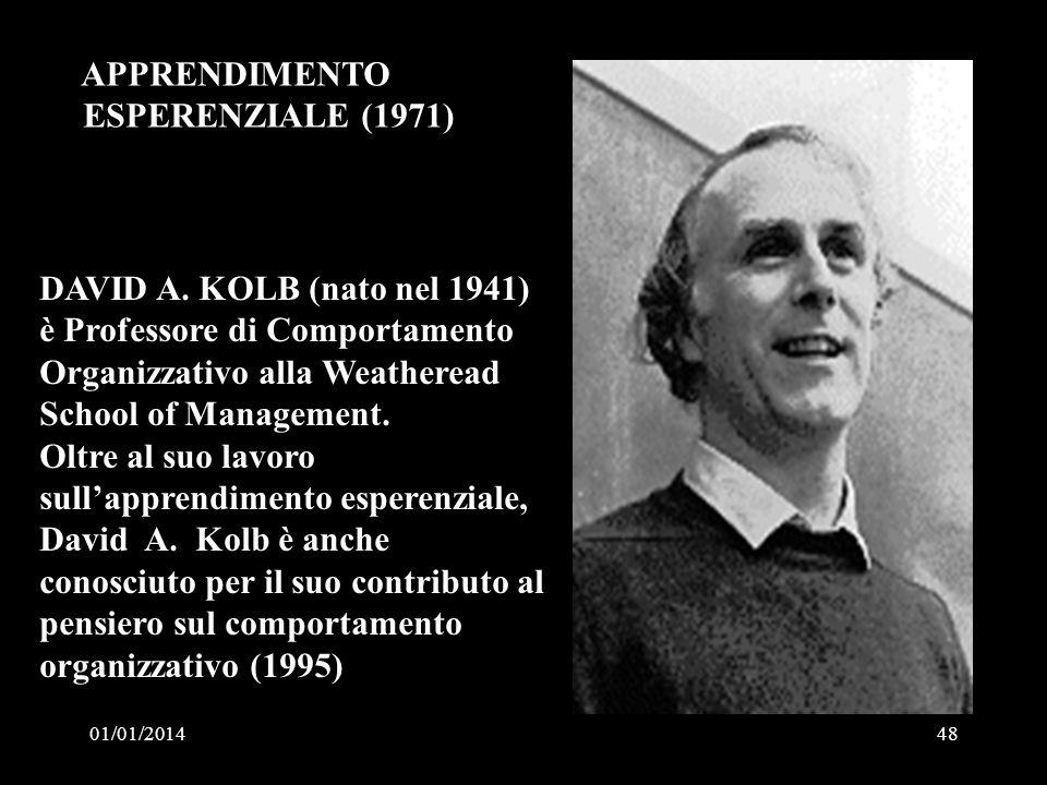 APPRENDIMENTO ESPERENZIALE (1971)